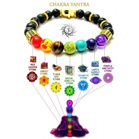 Ancient Yantra - Lava Stone with 96 Black Cosmic Energy Crystals in Gold Hexagon - 7 Chakra Yantra Bracelet