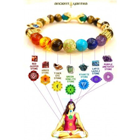 Ancient Yantra - Wishing Stone Shree Pyramid Yantra - 7 Chakra Balancer Bracelet